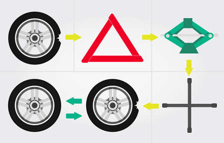 Steps and tools to change a flat tire of the car  Step by step  Vector