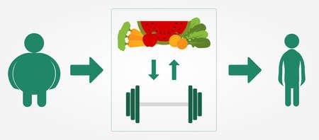 Schéma processus d'amaigrissement mode de vie sain avec une alimentation équilibrée et l'exercice physique Vecteurs