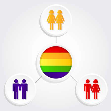sex discrimination: Three types of couples  straight couple, lesbian couple and gay couple with a gay flag  Diversity couples Illustration