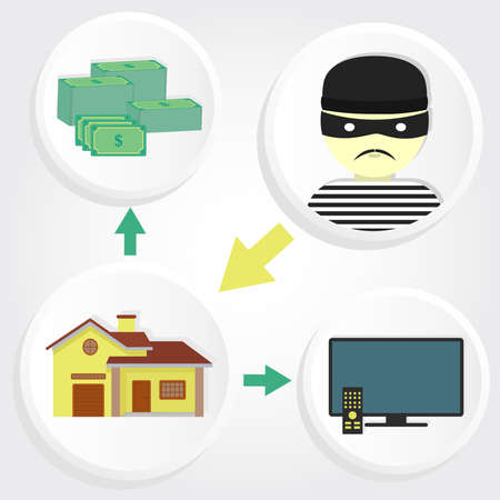 Diagram with four circular icons showing a thief stealing a house and property assets  Scheme robbery house