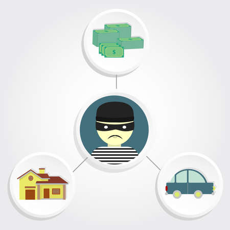 scammer: Diagram representing thefts of car, money and assault the house with a thief in the center  Thief stealing belongings Illustration