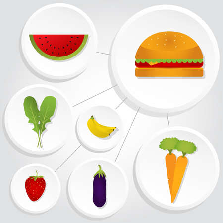 unhealthful: Diagram with vegetables, fruits and a hamburger  Interconnected icons  Watermelon, carrots, eggplant, banana, arugula, strawberry  Circular icons of vegetables and hamburger