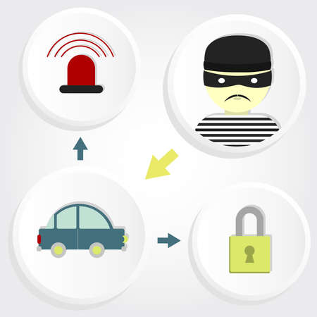 scammer: Diagram with four circular icons showing a thief stealing a car and safety equipments as padlock and alarm  Scheme robbery car