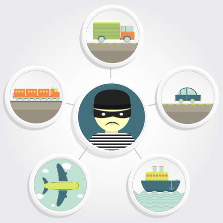 scammer: Diagram of cargo thefts in transport like truck, car, train, airplane, ship  Theft transport