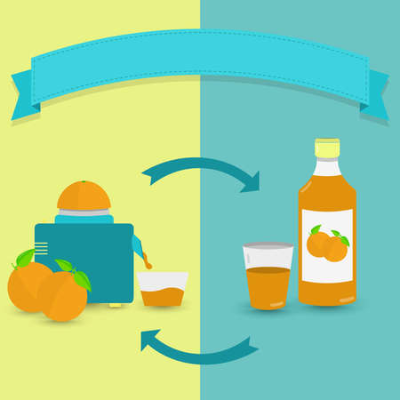 fresh juice: Natural orange juice versus bottled. Natural orange juice prepared in a squeezer versus bottled orange juice. Circular arrows. Blank ribbon for insert text. Copy space. Illustration