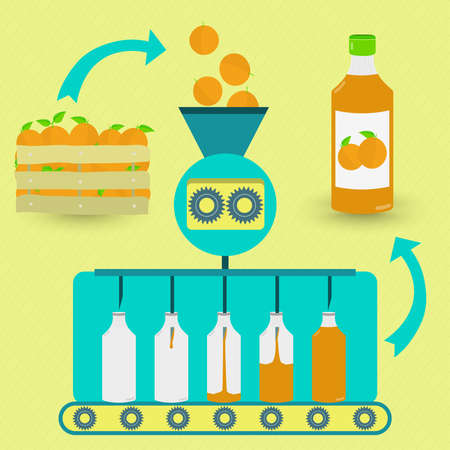 agriculture industry: Orange juice fabrication process.