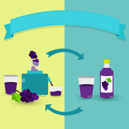 juicer: Natural grape juice prepared in a squeezer versus bottled grape juice. Circular arrows. Blank ribbon for insert text. Copy space.