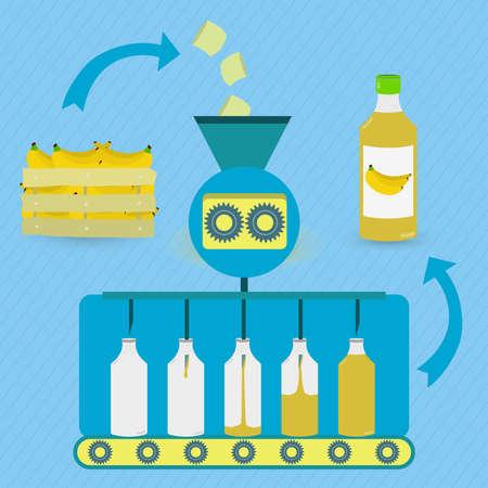 바나나 주스 시리즈 생산. 신선한 바나나가 처리된다. 병 바나나 주스. 스톡 콘텐츠 - 42621996
