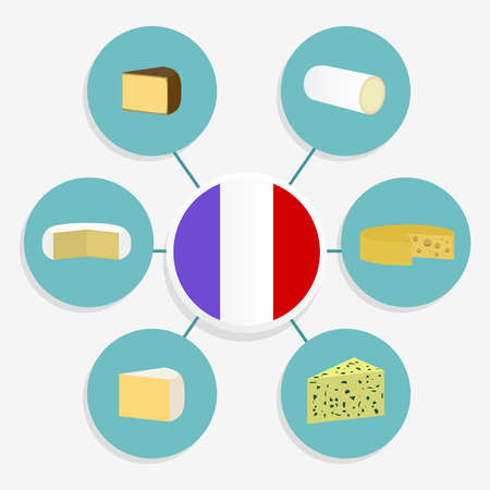 brie: Six famous French cheeses ordered in a diagram. Emmental, Camembert, Ch�vre, Roquefort, Cantal, Brie. French flag in the center. Illustration