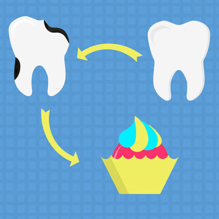 Circular diagram with healthy tooth, decayed tooth and sweet. Flat design.