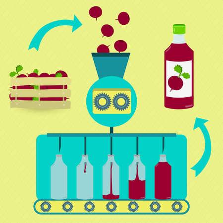 Beet juice series production. Fresh beets being processed. Bottled beet juice. Illusztráció
