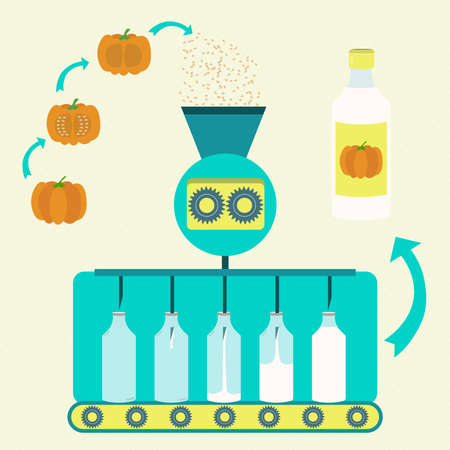milk production: Pumpkin seed milk series production. Pumpkin seeds being processed from fresh pumpkins. Bottled pumpkin seed milk. Illustration