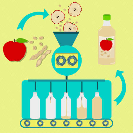 Apple and soy juice series production. Fresh apples and soybean pod with soy being processed. Bottled apple and soy juice. Illustration