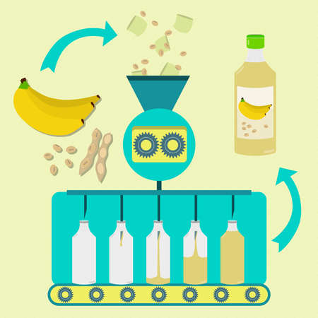 conveyor system: Banana and soy juice series production. Fresh bananas and soybean pod with soy being processed. Bottled banana and soy juice.