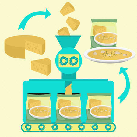 Cheese soup line series production. Factory of powder of cheese soup. Sliced cheese being processed and packing. Soup dish with croutons and chopped parsley.  イラスト・ベクター素材