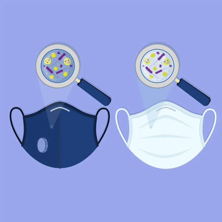 Two types of medical masks: surgical face mask and N95 respirator. Microbes, bacteria and germs contaminating the masks and being enlarged by the magnifying glass.