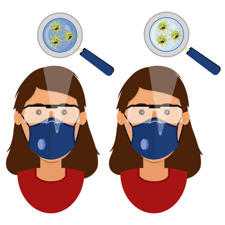 White woman wearing two types of masks (surgical face mask and N95 respirator) contaminated with angry cartoon virus.