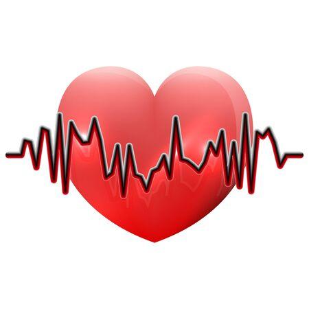 puls: puls serca