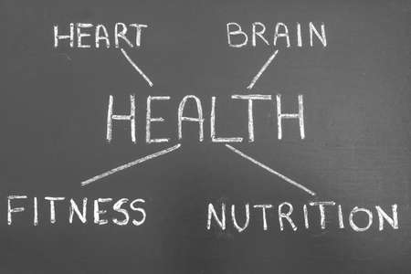 Healthy lifestyle, conceptual background - Chalkboard with healty write