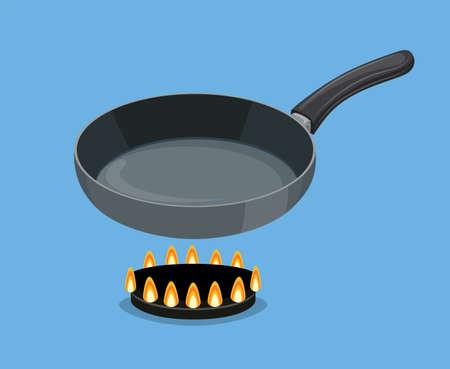 Leere Eisenbratpfanne bei starker Hitze.