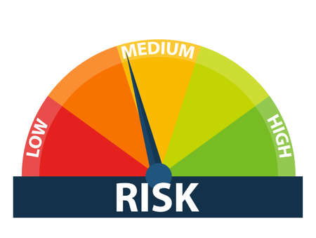 Risk concept on speedometer.
