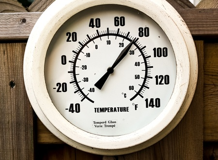 weather gauge: The thermometer shows temperature of air in the spring