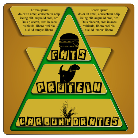 carbohydrates: Vector illustration food pyramid fats protein carbohydrates with a place for an inscription, all elements separate and can be moved as needed. Illustration