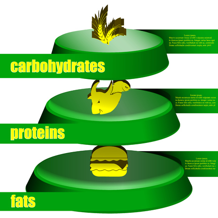 Vector illustration food pyramid fats protein carbohydrates with a place for an inscription, all elements separate and can be moved as needed. Ilustracja
