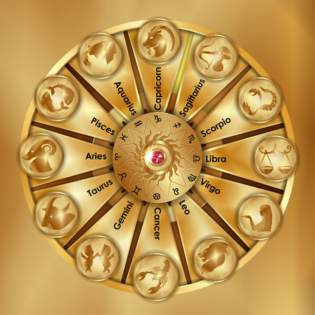 libra: Astrological signs of the zodiac are gold objects.