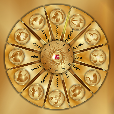An Astrological signs of the zodiac in gold background