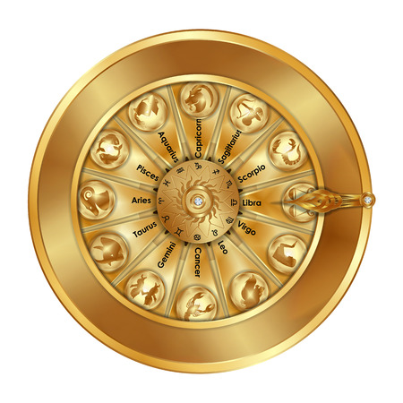 Golden wheel of fortune with astrological signs of the zodiac. Isolated objects.
