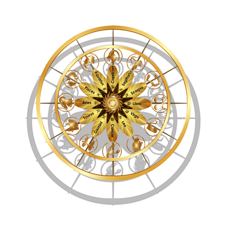 Zodiac signs in gold in a circle with petals.