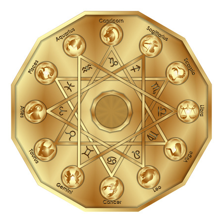 Zodiac signs in polygon