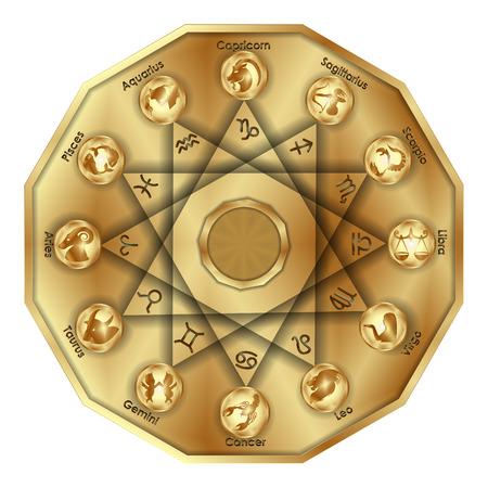 Zodiac signs in polygon