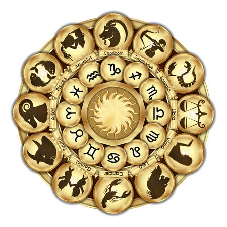 Zodiac signs medallions