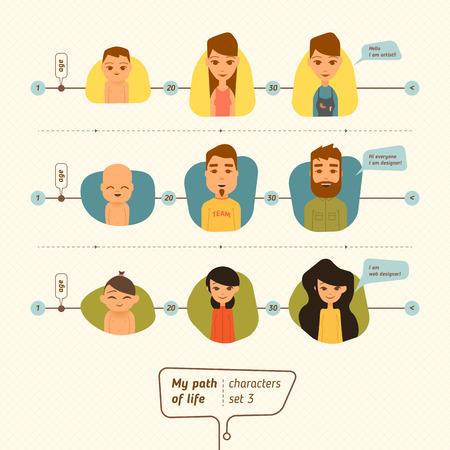 Stripfiguren te ontwerpen voor avatar. vlakke stijl Vector Illustratie