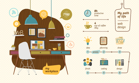 Workplace for web design vector illustration. Çizim