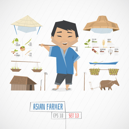 asian farmer: Flat funny charatcer asian farmer set with icons and infographic
