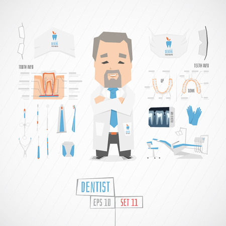 Flat funny charatcer dentist set with icons and infographic