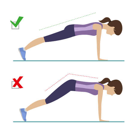 Set of right and wrong full plank position. Physical training for losing weight, reduction in fat mass