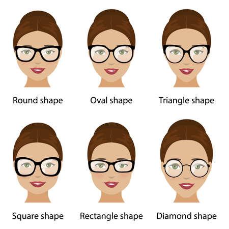 Las formas de los marcos de los vidrios y diversos tipos de formas de la cara de las mujeres. Tipos de cara como oval, redondo, triángulo, cuadrado, diamante, rectángulo. Vector