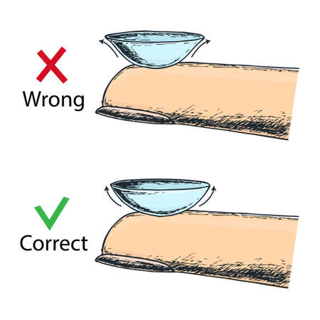 Contact lenses - correct and wrong position, sketch cartoon illustration of medical devices for correct vision. Vector