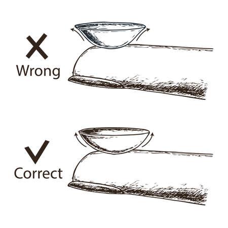 Contact lenses - correct and wrong position Иллюстрация