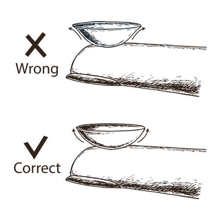 Contact lenses - correct and wrong position Vectores