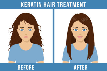 Hair care. Before and after keratin treatment. Split ends, damaged hair, straightening hair. Vector