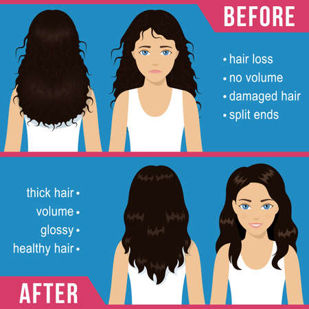 Care for wavy hair. Common problems - split ends, damaged, loss. Before and after hair care treatment. Vector