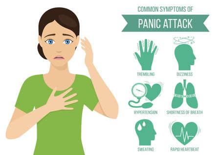 Síntomas comunes de ataque de pánico y trastorno de pánico. Infografía de medicina para folletos y revistas. Vector