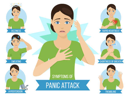 Common symptoms of panic attack and panic disorder. Medicine infographic for brochures and magazines. Vector