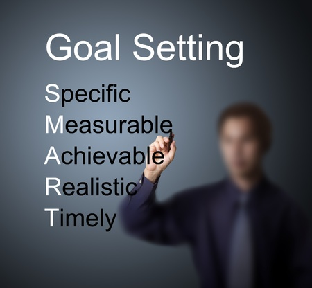 timely: business man writing  smart goal or objective setting - specific - measurable - achievable realistic - timely