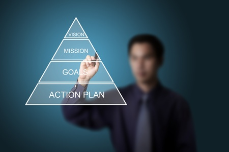 business man drawing pyramid diagram of business plan photo